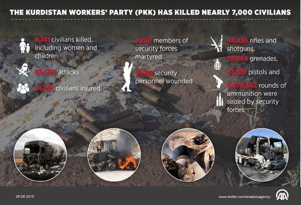 PKK_AA